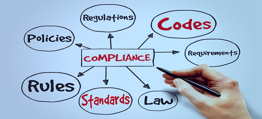 Australian Standards, Industry Codes, Acts