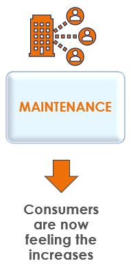 supply chain image - maintenance
